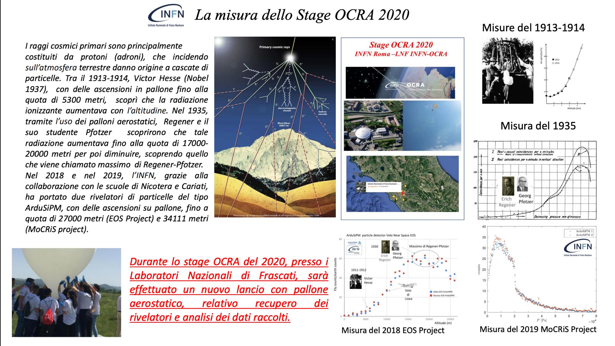 attività stage OCRA 2020