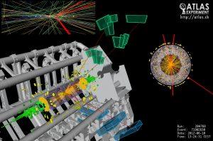 Figura 1: un evento candidato di Higgs in ZZ in 4-lepton come visto nel rilevatore ATLAS. I quattro muoni ricostruiti sono visualizzati come linee rosse. Le caselle verdi e blu mostrano dove i muoni sono passati attraverso i rilevatori di muoni. (Immagine: ATLAS Collaboration / CERN)